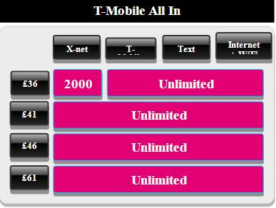 Unlimited calls, data and texts from just £36 a month